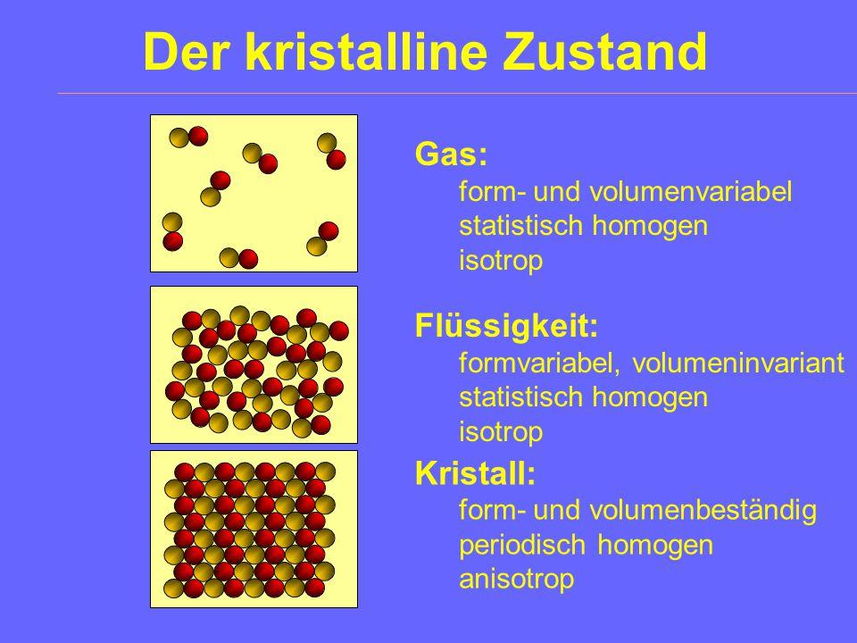 Der kristalline Zustand Gas: form- und volumenvariabel statistisch homogen isotrop Flüssigkeit: formvariabel, volumeninvariant statistisch homogen isotrop Kristall: form- und volumenbeständig periodisch homogen anisotrop