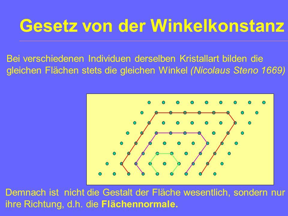 Kapitel 3: Kristallprojektionen 3.1Gesetz von der Winkelkonstanz 3.2Goniometer 3.3Stereographische Projektion - Wulffsches Netz 3.4Gnomonische Projekt