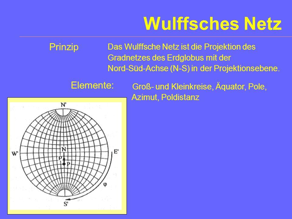 Prinzip: Winkeltreue: Anwendung: Abbildung von Gittergeraden und Netzebenennormalen als Punkte in der Projektionsebene einfache Winkelmessung in der E