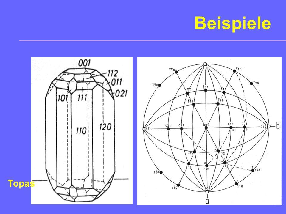 Wulffsches Netz Winkel dürfen nur auf Großkreisen abgetragen oder gemessen werden!