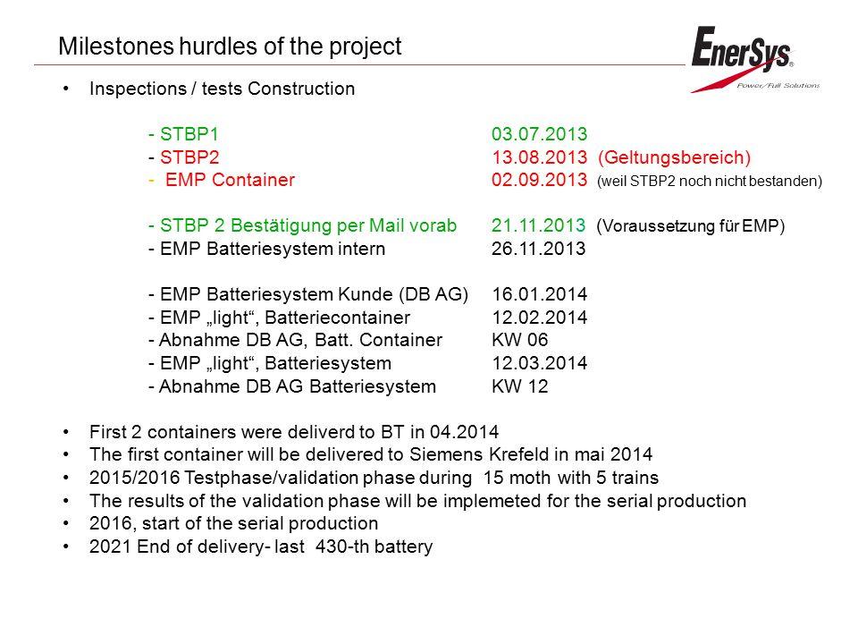 Inspections / tests Construction - STBP1 03.07.2013 - STBP213.08.2013 (Geltungsbereich) - EMP Container02.09.2013 (weil STBP2 noch nicht bestanden) -