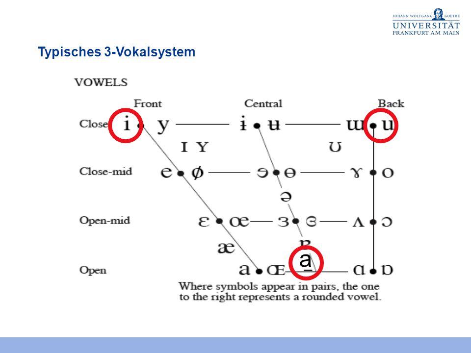 a̲a̲ Typisches 3-Vokalsystem