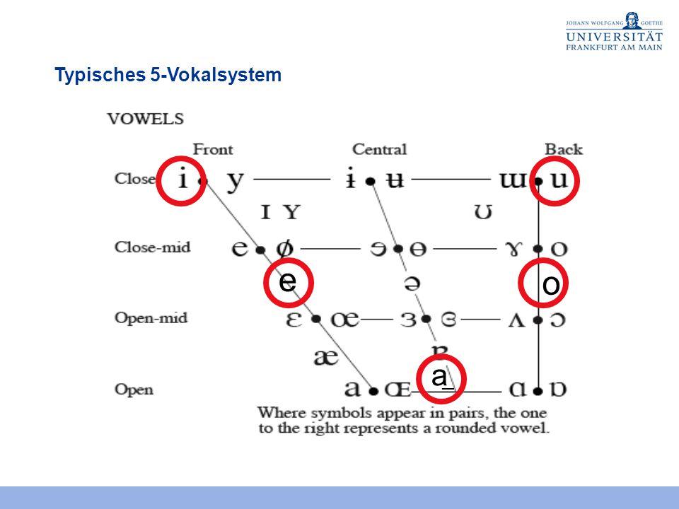 a Typisches 5-Vokalsystem e o