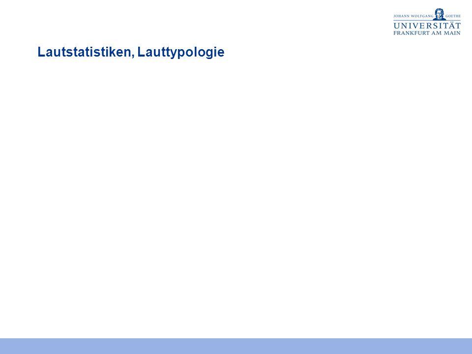 UPSID Datenbank UCLA Phonological Segment Inventory Database Beschrieben in: Ian Maddieson.