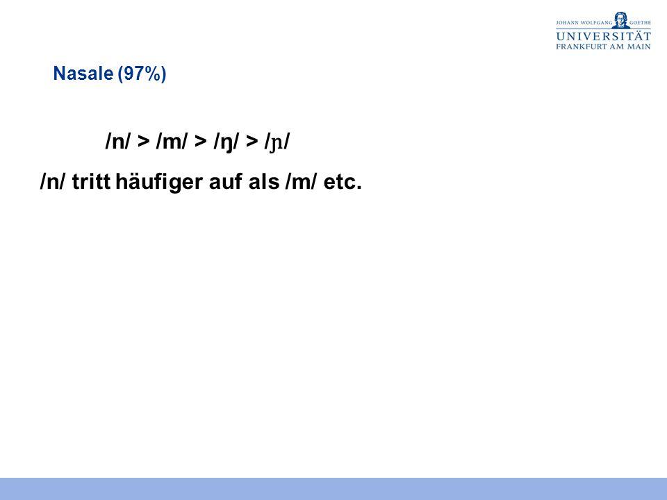 Nasale (97%) /n/ > /m/ > /ŋ/ > / ɲ / /n/ tritt häufiger auf als /m/ etc.