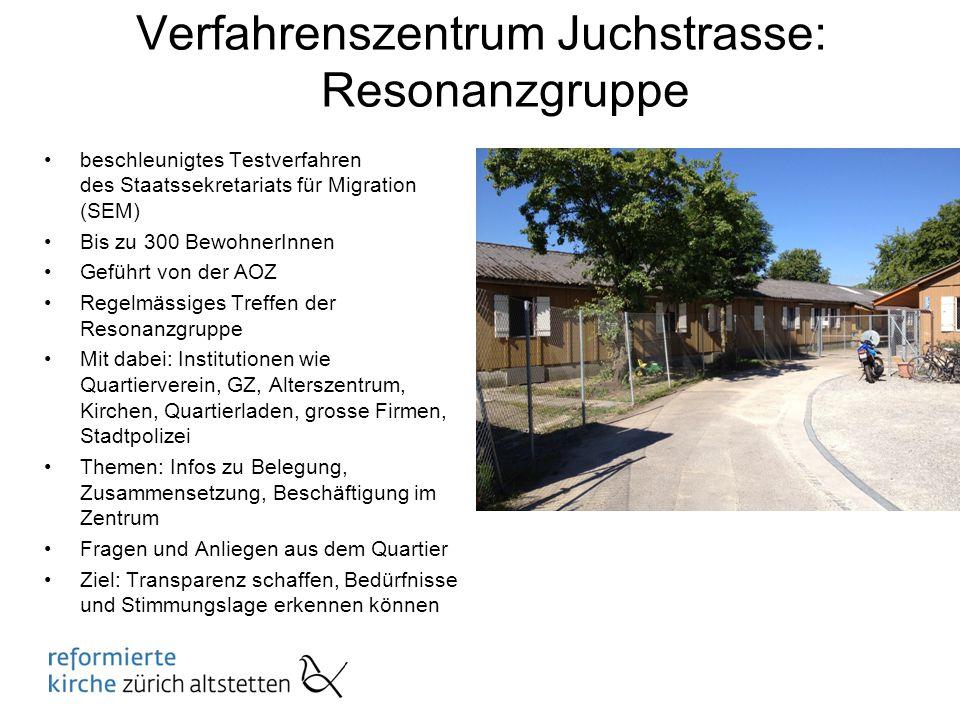 Verfahrenszentrum Juchstrasse: Resonanzgruppe beschleunigtes Testverfahren des Staatssekretariats für Migration (SEM) Bis zu 300 BewohnerInnen Geführt