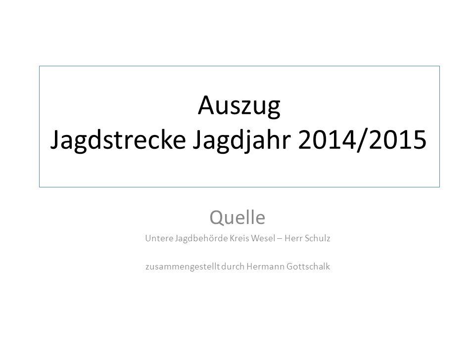 Auszug Jagdstrecke Jagdjahr 2014/2015 Quelle Untere Jagdbehörde Kreis Wesel – Herr Schulz zusammengestellt durch Hermann Gottschalk