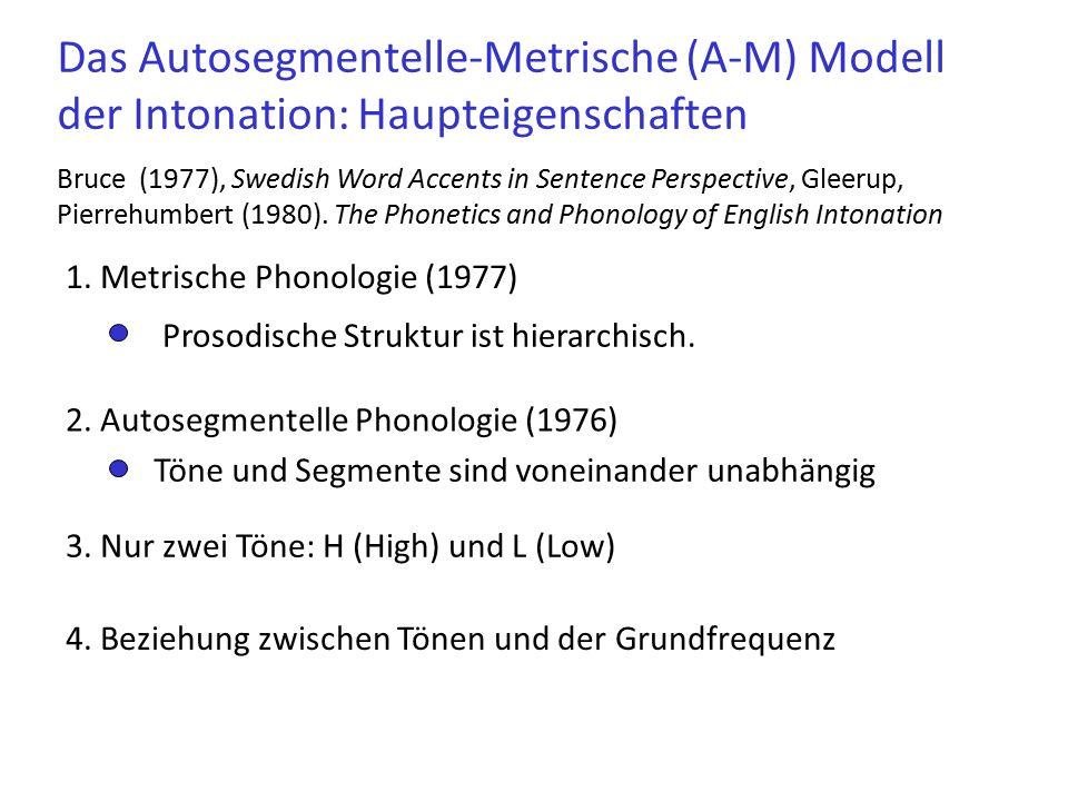 Das Autosegmentelle-Metrische (A-M) Modell der Intonation: Haupteigenschaften Bruce (1977), Swedish Word Accents in Sentence Perspective, Gleerup, Pierrehumbert (1980).