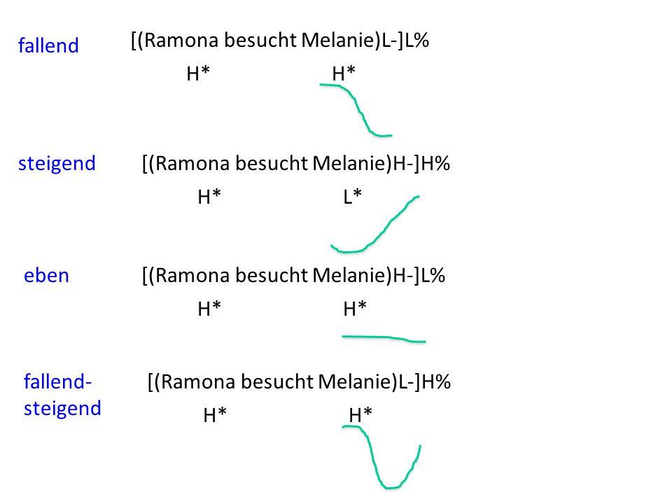 Am Ende jeder IP muss immer zwischen 4 Kombinationen gewählt werden: L-L%, L-H%, H-L%, H-H% [(nur hier und dort) ] [(kann man noch ahnen) (wie schön sie war) ] L- oder H- L% oder H% 1.