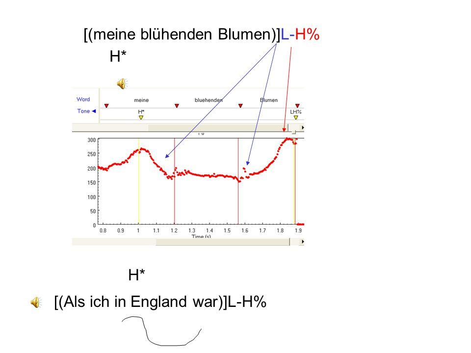 Grundfrequenz (Hz) 1. L-L% [(blühende Blumen)]L-L% H*
