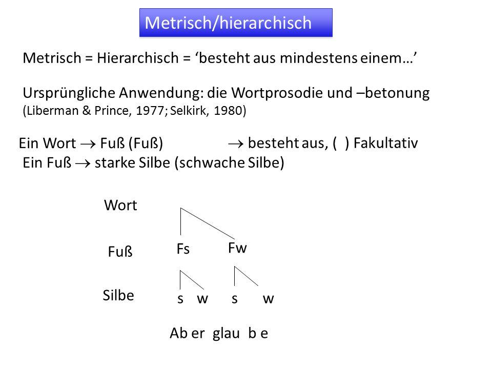 f0-Unterschied im Nachlauf (alle Sprecher/innen)