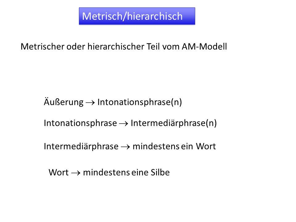 Äußerung  Intonationsphrase(n) Intonationsphrase  Intermediärphrase(n) Intermediärphrase  mindestens ein Wort Wort  mindestens eine Silbe Metrischer oder hierarchischer Teil vom AM-Modell Metrisch/hierarchisch