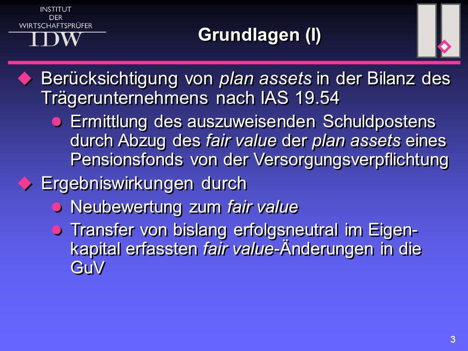 3 Grundlagen (I)  Berücksichtigung von plan assets in der Bilanz des Trägerunternehmens nach IAS 19.54 Ermittlung des auszuweisenden Schuldpostens du