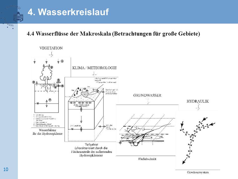 4.4 Wasserflüsse der Makroskala (Betrachtungen für große Gebiete) 4. Wasserkreislauf 10