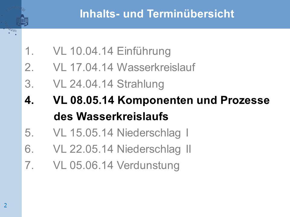 Inhalts- und Terminübersicht 1. VL 10.04.14 Einführung 2. VL 17.04.14 Wasserkreislauf 3. VL 24.04.14 Strahlung 4. VL 08.05.14 Komponenten und Prozesse