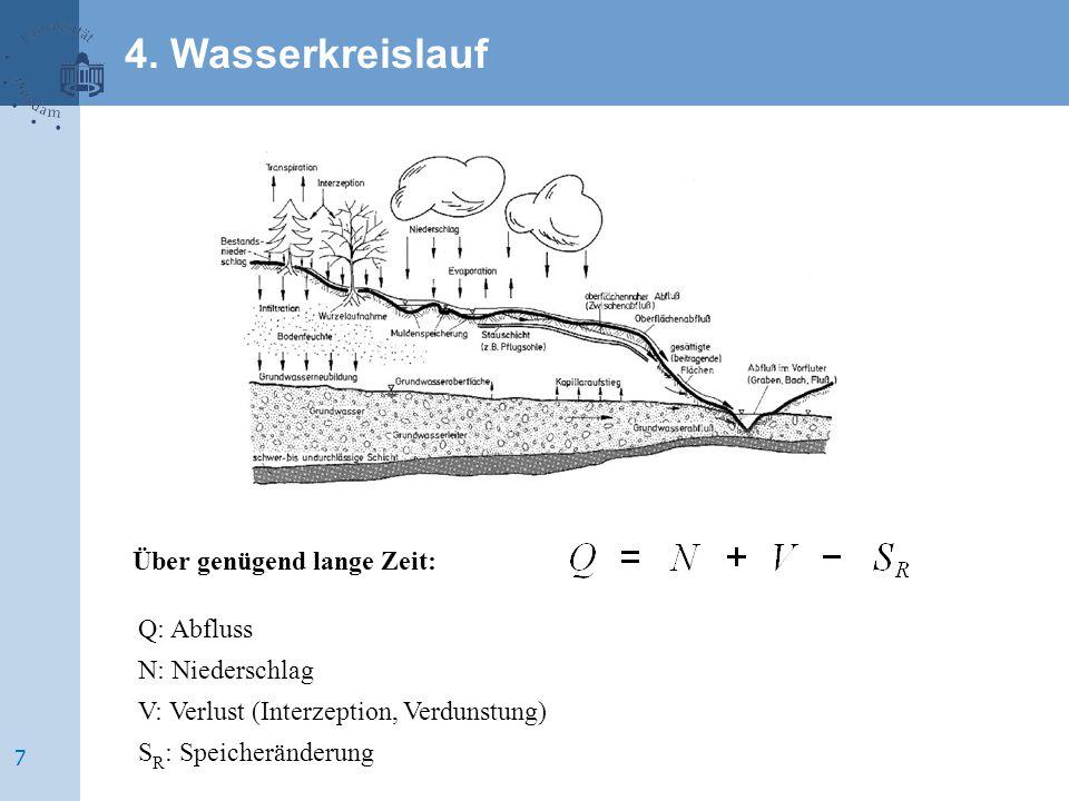 Über genügend lange Zeit: Q: Abfluss N: Niederschlag V: Verlust (Interzeption, Verdunstung) S R : Speicheränderung 4. Wasserkreislauf 7