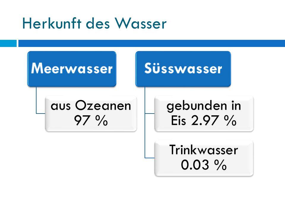 Kostbares Trinkwasser gesamtes Wasservorkommen Anteil Süsswasser Anteil Trinkwasser