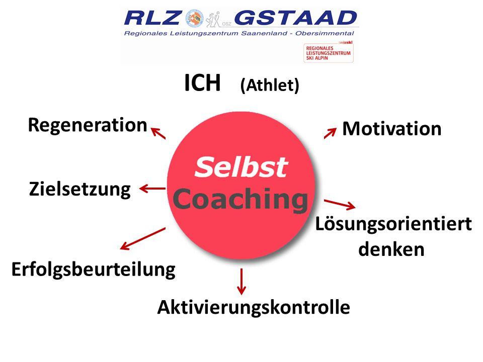 ICH (Athlet) Motivation Regeneration Lösungsorientiert denken Aktivierungskontrolle Zielsetzung Erfolgsbeurteilung