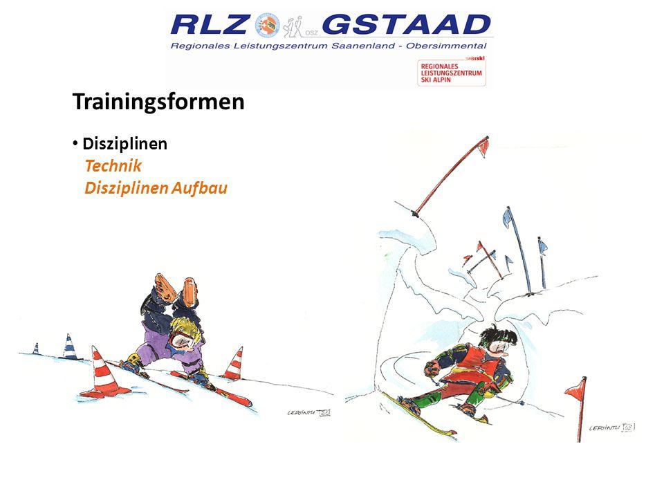 Trainingsformen Disziplinen Technik Disziplinen Aufbau