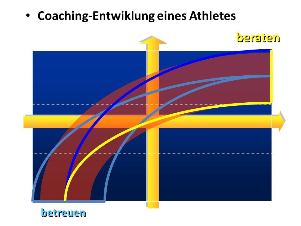 Coaching-Entwiklung eines Athletes betreuen beraten