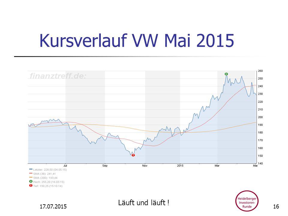 Kursverlauf VW Mai 2015 17.07.2015 Läuft und läuft ! 16