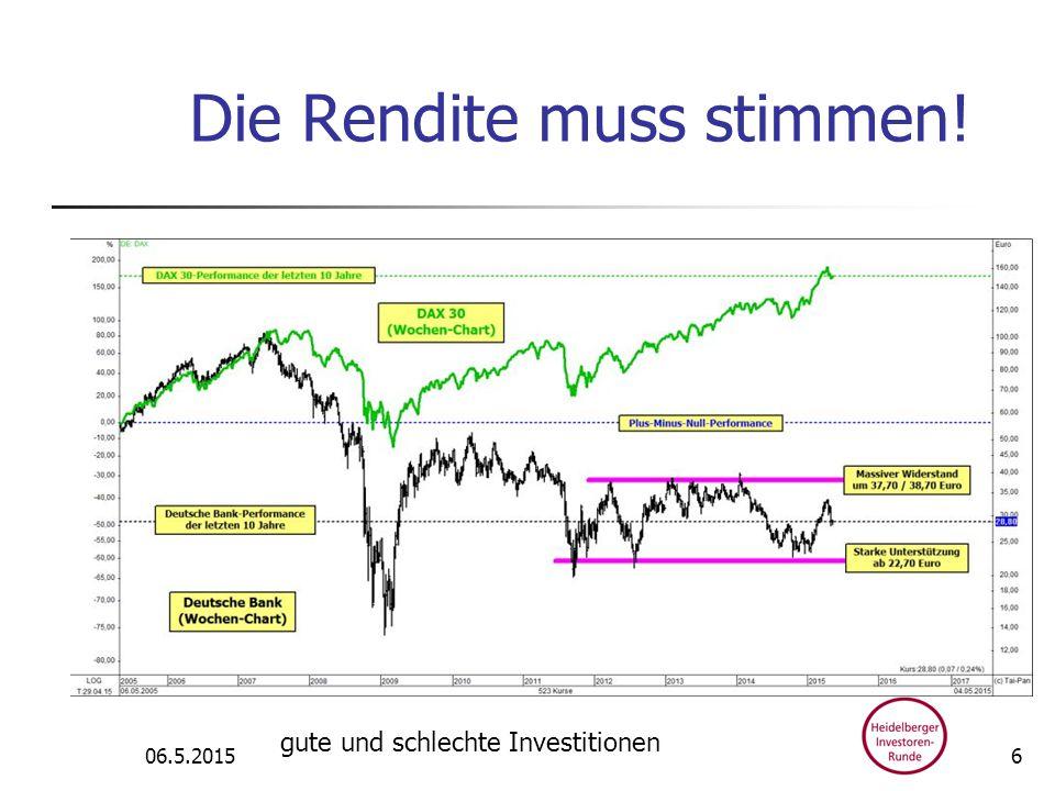 Die Rendite muss stimmen! 06.5.2015 gute und schlechte Investitionen 6