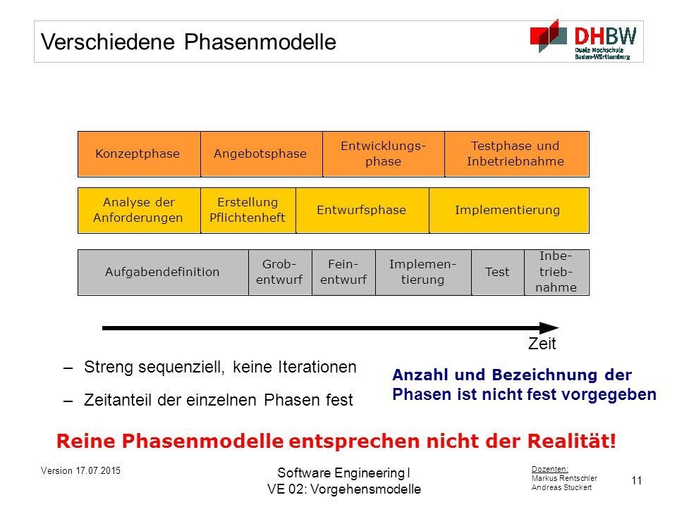 11 Dozenten: Markus Rentschler Andreas Stuckert Version 17.07.2015 Software Engineering I VE 02: Vorgehensmodelle KonzeptphaseAngebotsphase Entwicklun