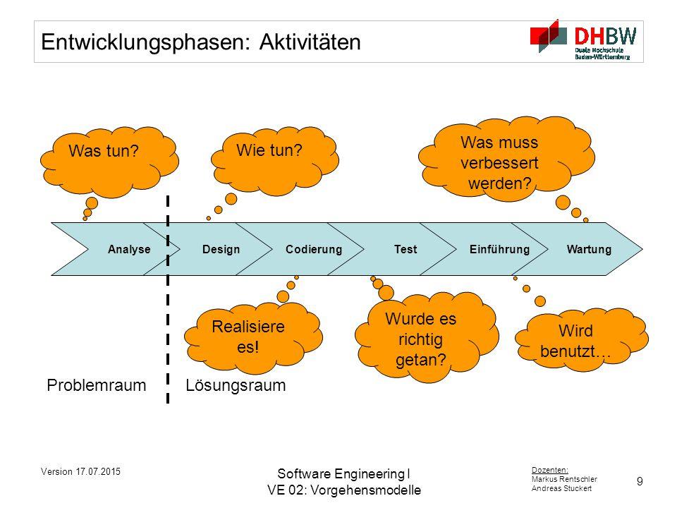 9 Dozenten: Markus Rentschler Andreas Stuckert Version 17.07.2015 Software Engineering I VE 02: Vorgehensmodelle Entwicklungsphasen: Aktivitäten AnalyseDesign CodierungTest EinführungWartung Was tun.