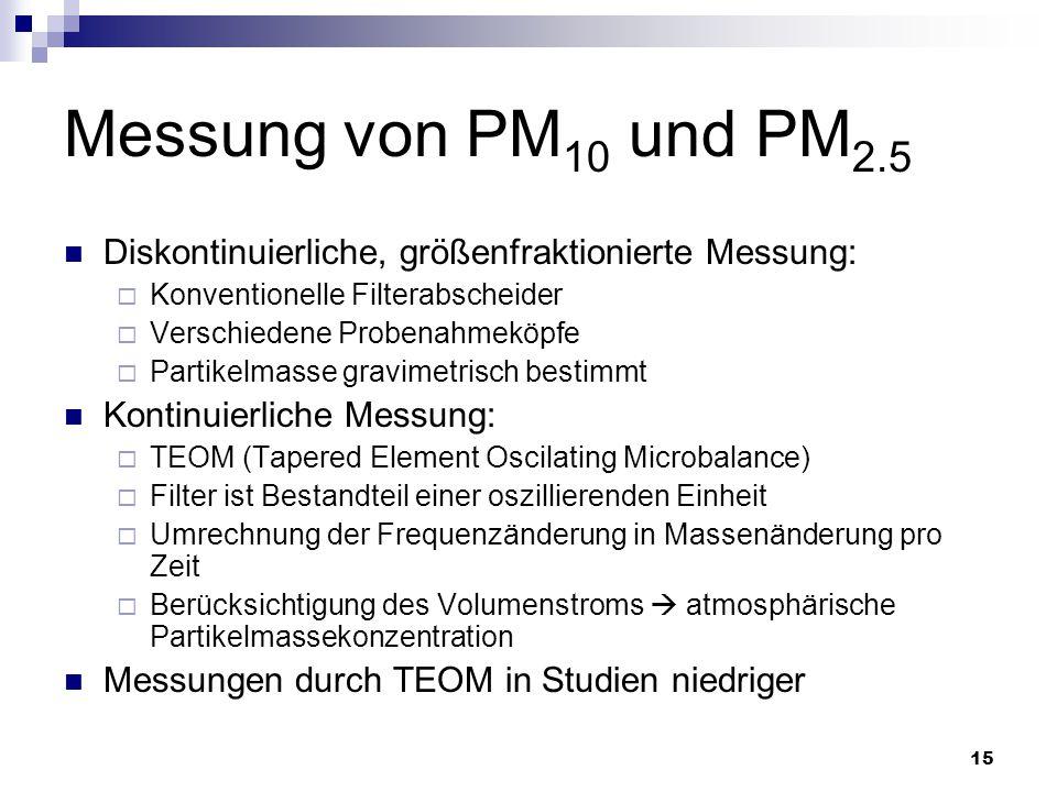 15 Messung von PM 10 und PM 2.5 Diskontinuierliche, größenfraktionierte Messung:  Konventionelle Filterabscheider  Verschiedene Probenahmeköpfe  Pa