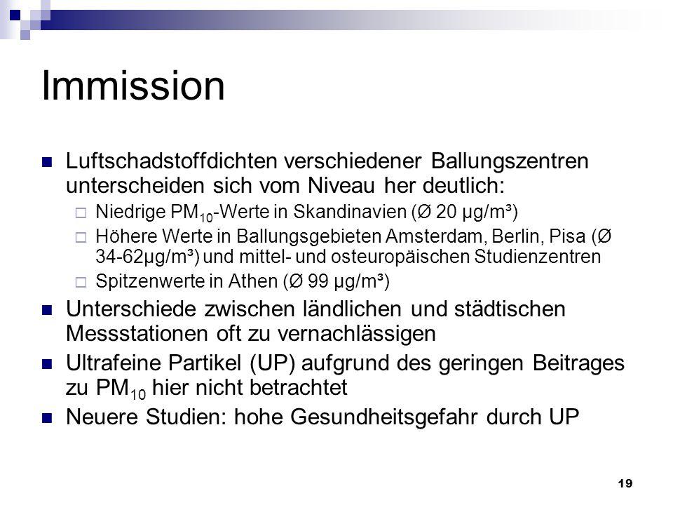 19 Immission Luftschadstoffdichten verschiedener Ballungszentren unterscheiden sich vom Niveau her deutlich:  Niedrige PM 10 -Werte in Skandinavien (