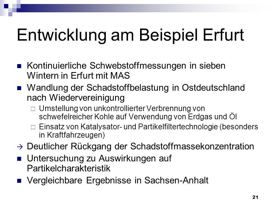 21 Entwicklung am Beispiel Erfurt Kontinuierliche Schwebstoffmessungen in sieben Wintern in Erfurt mit MAS Wandlung der Schadstoffbelastung in Ostdeut