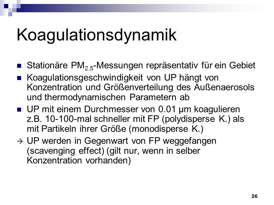 26 Koagulationsdynamik Stationäre PM 2.5 -Messungen repräsentativ für ein Gebiet Koagulationsgeschwindigkeit von UP hängt von Konzentration und Größen