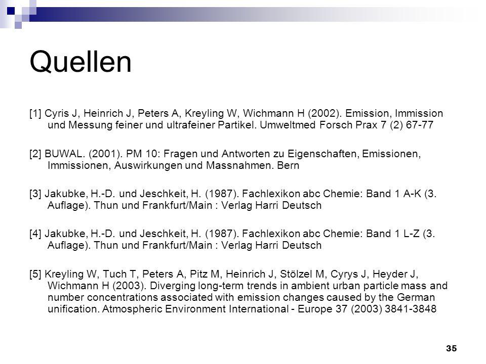 35 Quellen [1] Cyris J, Heinrich J, Peters A, Kreyling W, Wichmann H (2002). Emission, Immission und Messung feiner und ultrafeiner Partikel. Umweltme