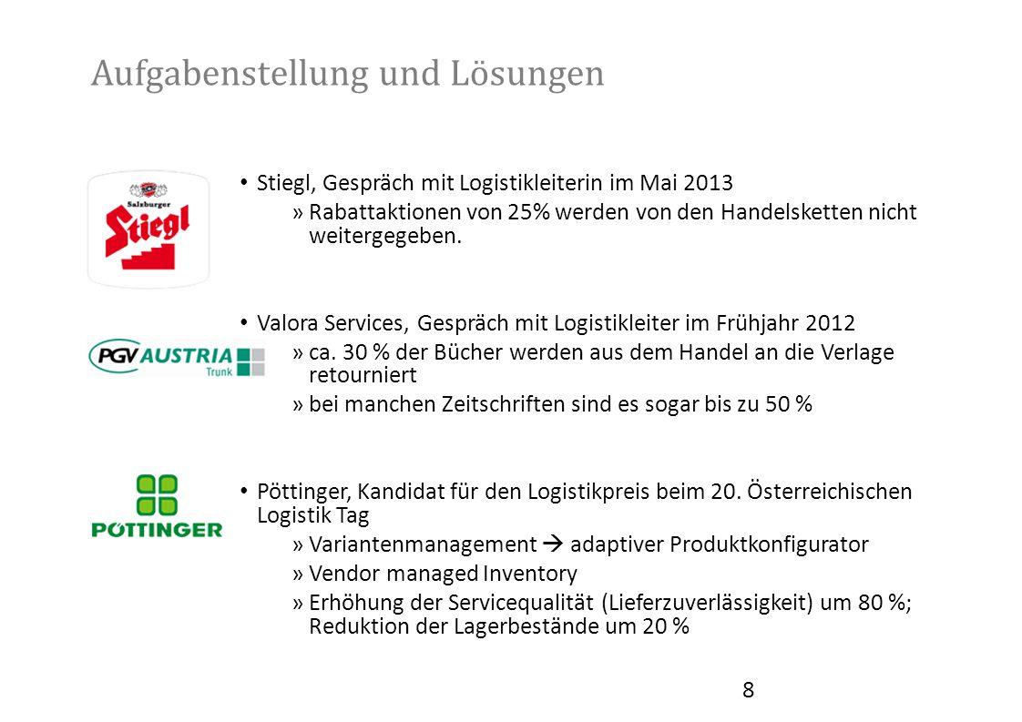 Aufgabenstellung und Lösungen Stiegl, Gespräch mit Logistikleiterin im Mai 2013 »Rabattaktionen von 25% werden von den Handelsketten nicht weitergegeb