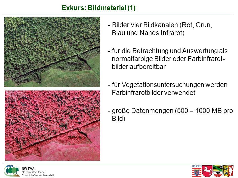 Exkurs: Bildmaterial (1) NW-FVA Nordwestdeutsche Forstliche Versuchsanstalt gesamt: 17.000 - Bilder vier Bildkanälen (Rot, Grün, Blau und Nahes Infrarot) - für die Betrachtung und Auswertung als normalfarbige Bilder oder Farbinfrarot- bilder aufbereitbar - für Vegetationsuntersuchungen werden Farbinfrarotbilder verwendet - große Datenmengen (500 – 1000 MB pro Bild)