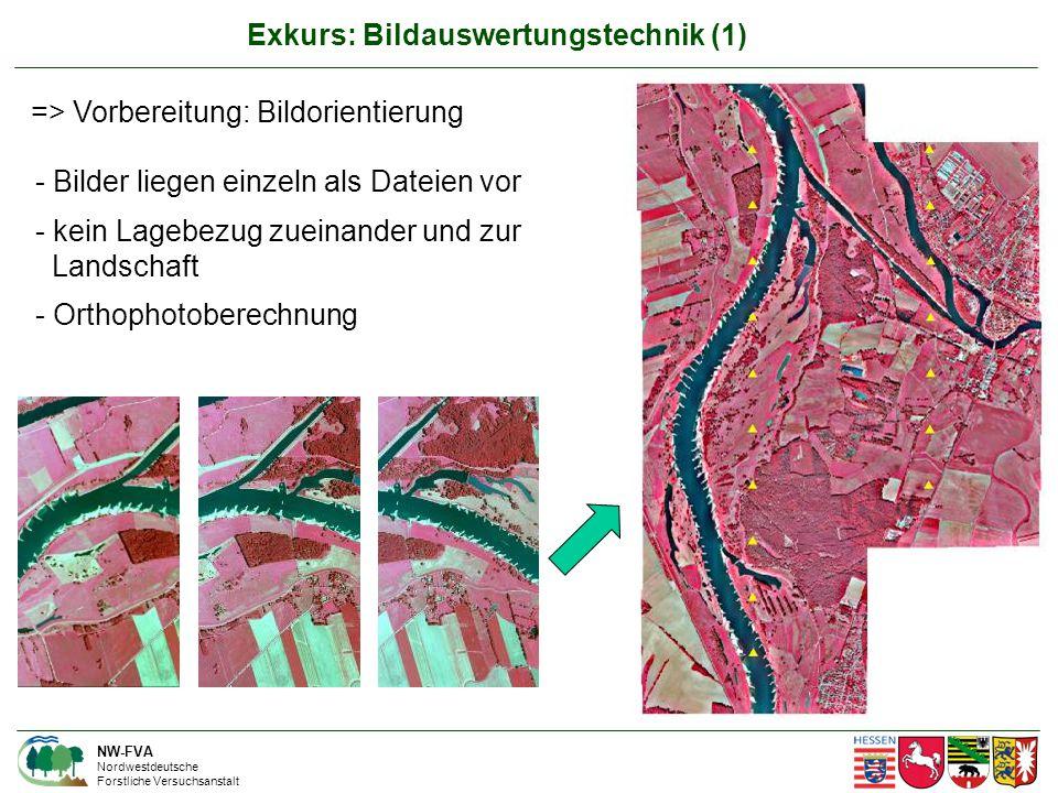 Exkurs: Bildauswertungstechnik (1) NW-FVA Nordwestdeutsche Forstliche Versuchsanstalt => Vorbereitung: Bildorientierung - Bilder liegen einzeln als Dateien vor - kein Lagebezug zueinander und zur Landschaft - Orthophotoberechnung