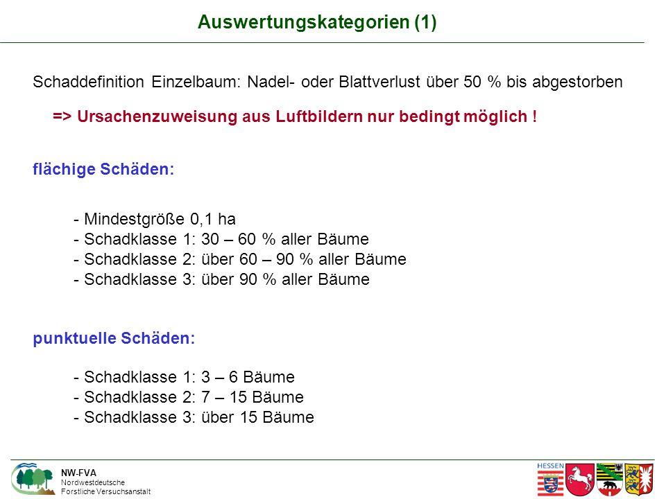 Auswertungskategorien (1) NW-FVA Nordwestdeutsche Forstliche Versuchsanstalt flächige Schäden: punktuelle Schäden: - Mindestgröße 0,1 ha - Schadklasse 1: 30 – 60 % aller Bäume - Schadklasse 2: über 60 – 90 % aller Bäume - Schadklasse 3: über 90 % aller Bäume Schaddefinition Einzelbaum: Nadel- oder Blattverlust über 50 % bis abgestorben - Schadklasse 1: 3 – 6 Bäume - Schadklasse 2: 7 – 15 Bäume - Schadklasse 3: über 15 Bäume => Ursachenzuweisung aus Luftbildern nur bedingt möglich !