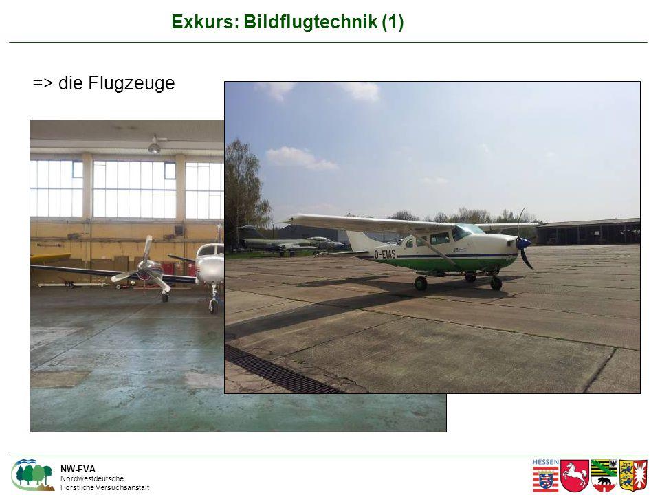 Exkurs: Bildflugtechnik (2) NW-FVA Nordwestdeutsche Forstliche Versuchsanstalt => die Kameras