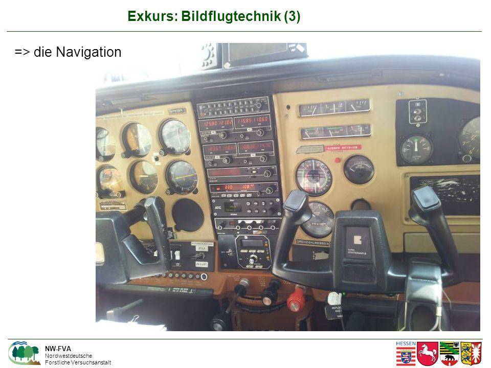Exkurs: Bildflugtechnik (3) NW-FVA Nordwestdeutsche Forstliche Versuchsanstalt => die Navigation