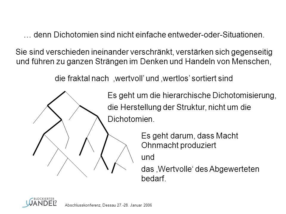 Abschlusskonferenz, Dessau 27.-28. Januar 2006 … denn Dichotomien sind nicht einfache entweder-oder-Situationen. Sie sind verschieden ineinander versc