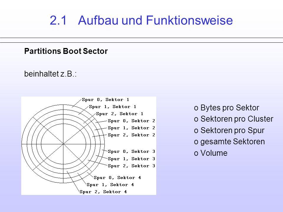 2.1Aufbau und Funktionsweise Partitions Boot Sector beinhaltet z.B.: o Bytes pro Sektor o Sektoren pro Cluster o Sektoren pro Spur o gesamte Sektoren o Volume Seriennummer