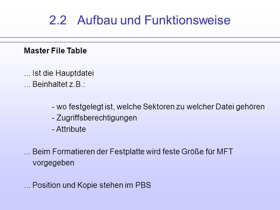 Master File Table...Ist die Hauptdatei...