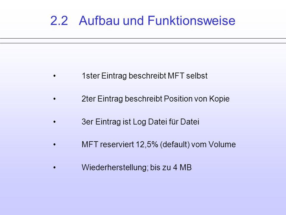 1ster Eintrag beschreibt MFT selbst 2ter Eintrag beschreibt Position von Kopie 3er Eintrag ist Log Datei für Datei MFT reserviert 12,5% (default) vom Volume Wiederherstellung; bis zu 4 MB