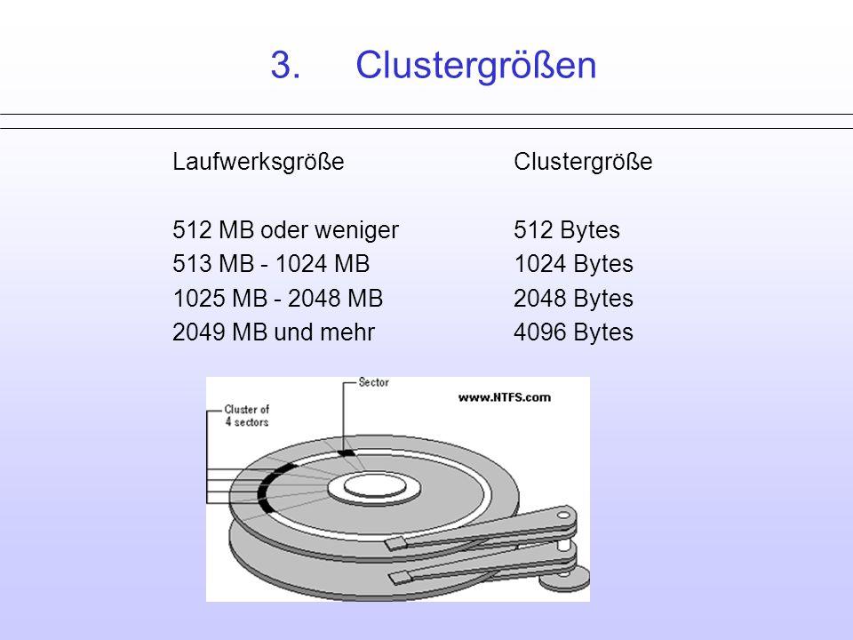 3.Clustergrößen Laufwerksgröße Clustergröße 512 MB oder weniger 512 Bytes 513 MB - 1024 MB 1024 Bytes 1025 MB - 2048 MB 2048 Bytes 2049 MB und mehr 4096 Bytes