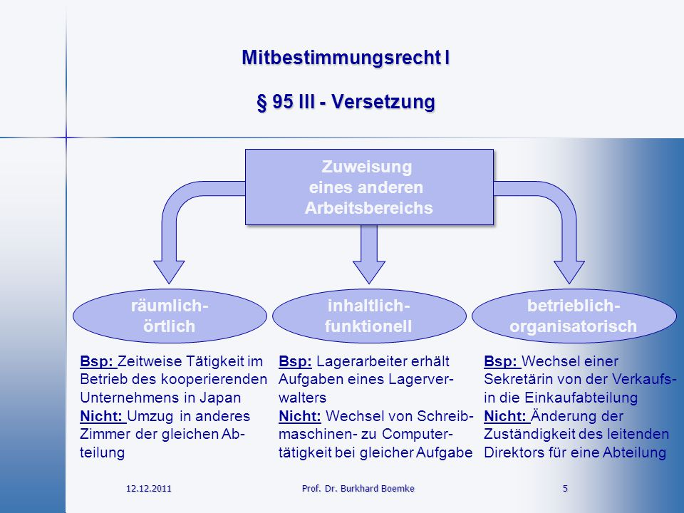 Mitbestimmungsrecht I 12.12.2011 16 16 Prof.Dr.