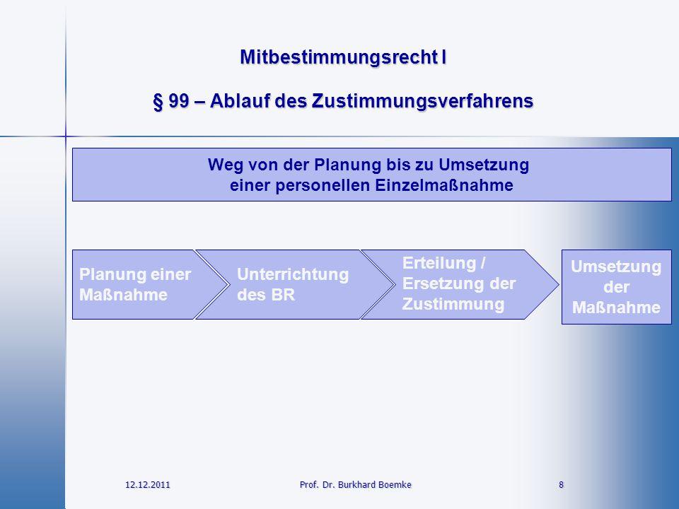 Mitbestimmungsrecht I 12.12.2011 8Prof. Dr. Burkhard Boemke § 99 – Ablauf des Zustimmungsverfahrens Planung einer Maßnahme Unterrichtung des BR Erteil