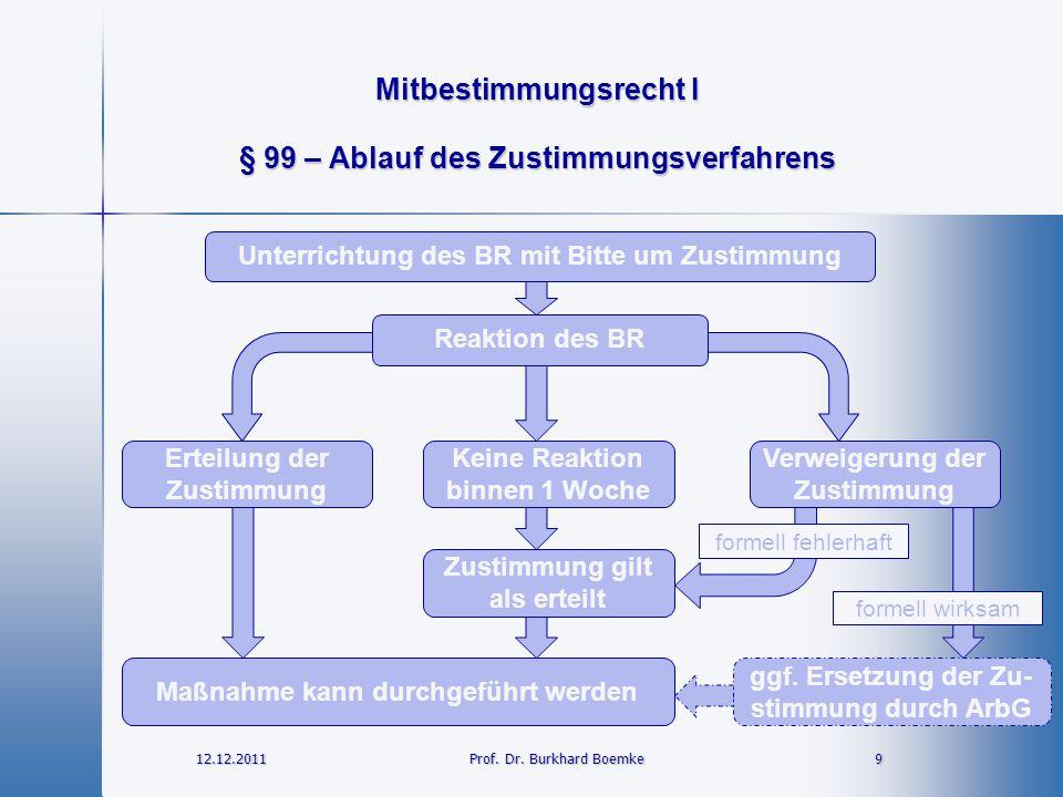 Mitbestimmungsrecht I 12.12.2011 9Prof. Dr. Burkhard Boemke § 99 – Ablauf des Zustimmungsverfahrens Unterrichtung des BR mit Bitte um Zustimmung Reakt