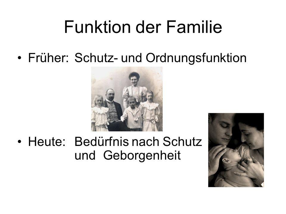 Funktion der Familie Früher: Schutz- und Ordnungsfunktion Heute:Bedürfnis nach Schutz und Geborgenheit