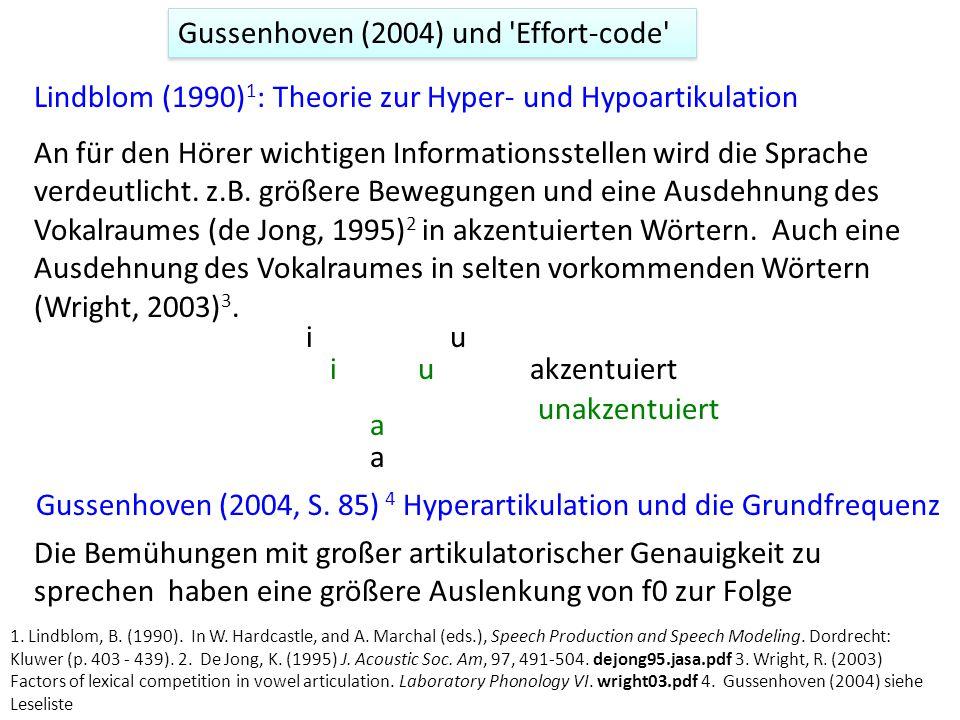 Gussenhoven & Chen (2000) 1.