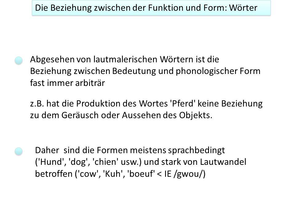 Sind die Biological-Codes von Gussenhoven wirklich plausibel.
